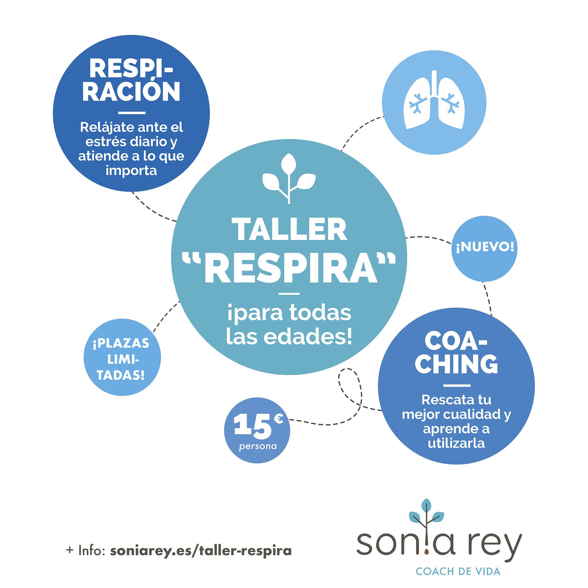 cartel TALLER RESPIRA Sonia Rey (Vigo)